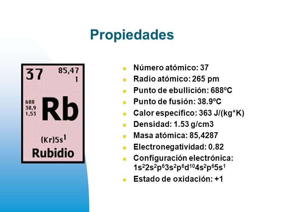 Propiedades Número atómico: 37 Radio atómico: 265 pm