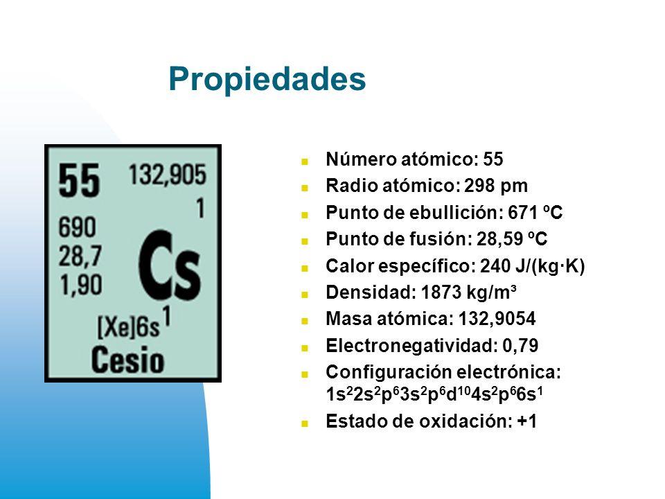 Propiedades Número atómico: 55 Radio atómico: 298 pm