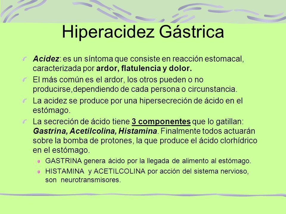 Hiperacidez Gástrica Acidez: es un síntoma que consiste en reacción estomacal, caracterizada por ardor, flatulencia y dolor.