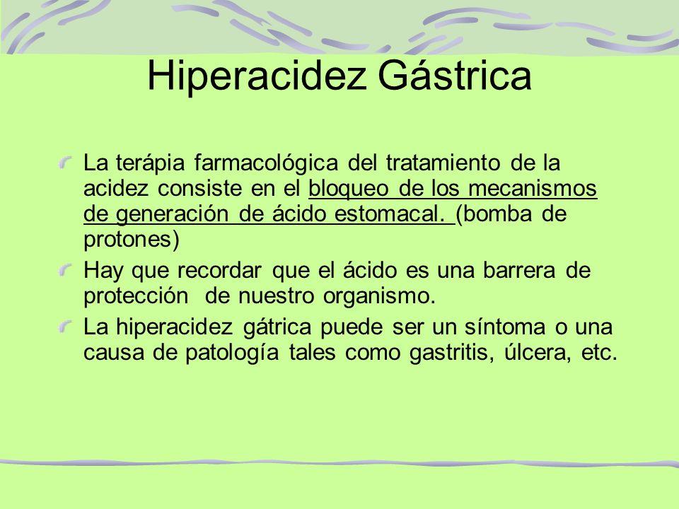 Hiperacidez Gástrica