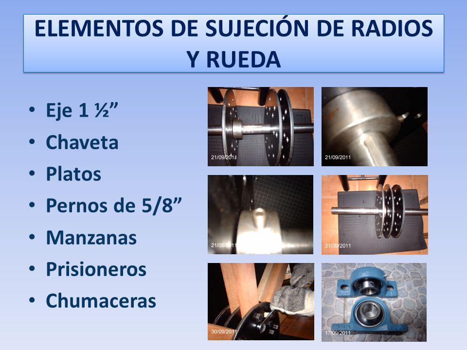 ELEMENTOS DE SUJECIÓN DE RADIOS Y RUEDA