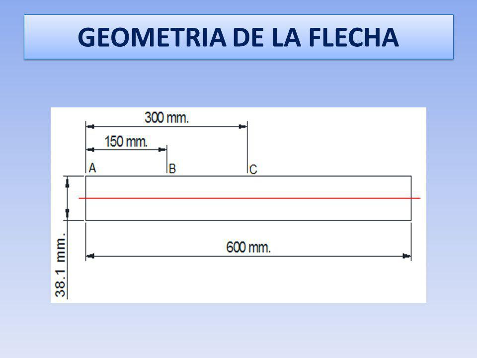 GEOMETRIA DE LA FLECHA
