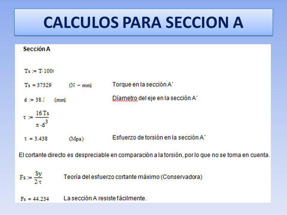 CALCULOS PARA SECCION A