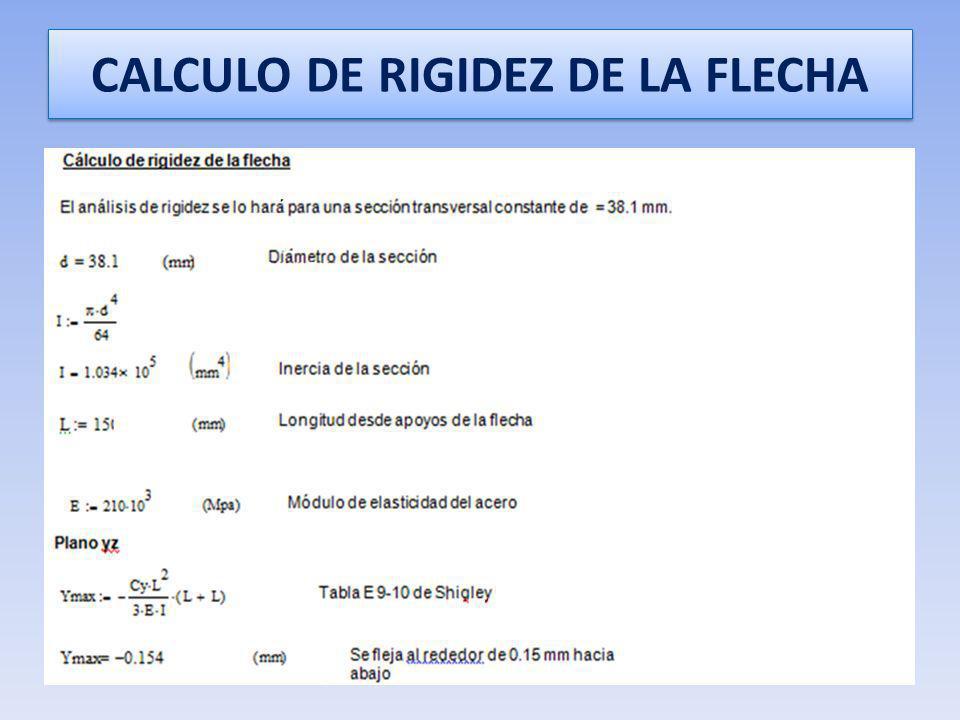 CALCULO DE RIGIDEZ DE LA FLECHA