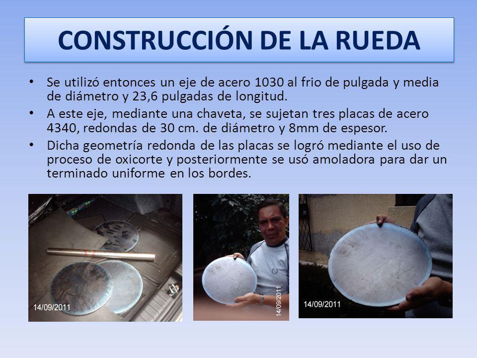 CONSTRUCCIÓN DE LA RUEDA