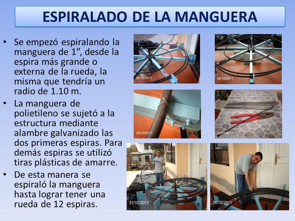 ESPIRALADO DE LA MANGUERA