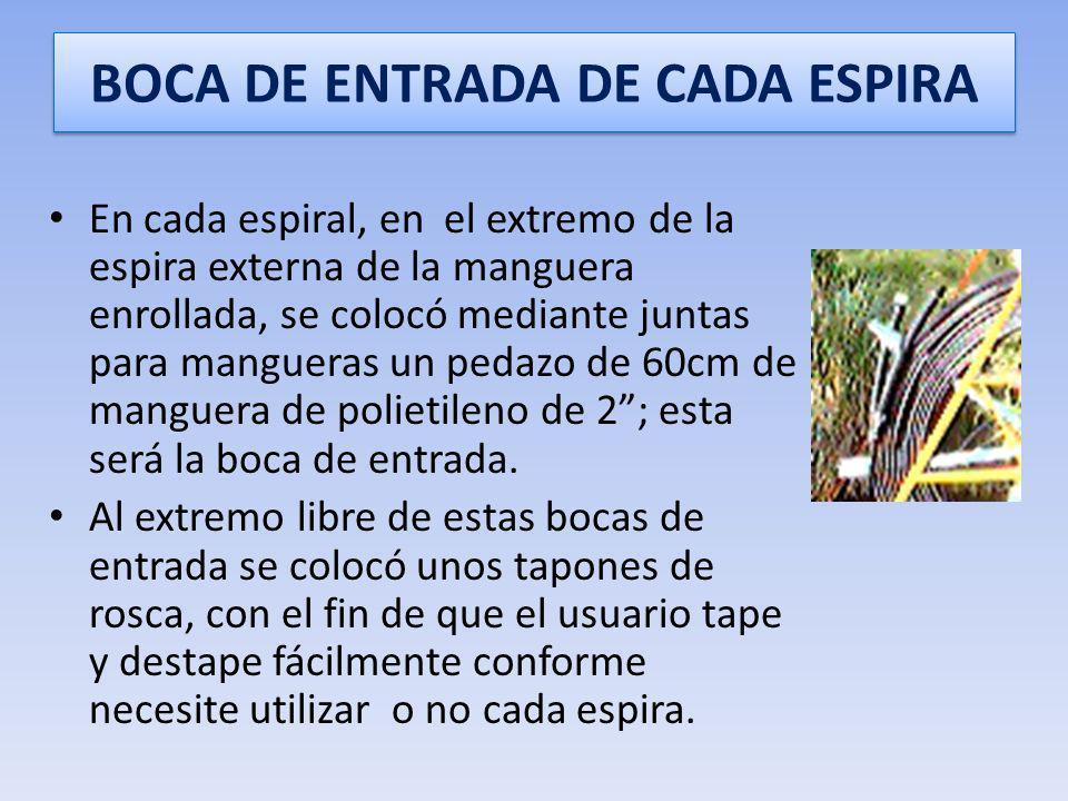 BOCA DE ENTRADA DE CADA ESPIRA