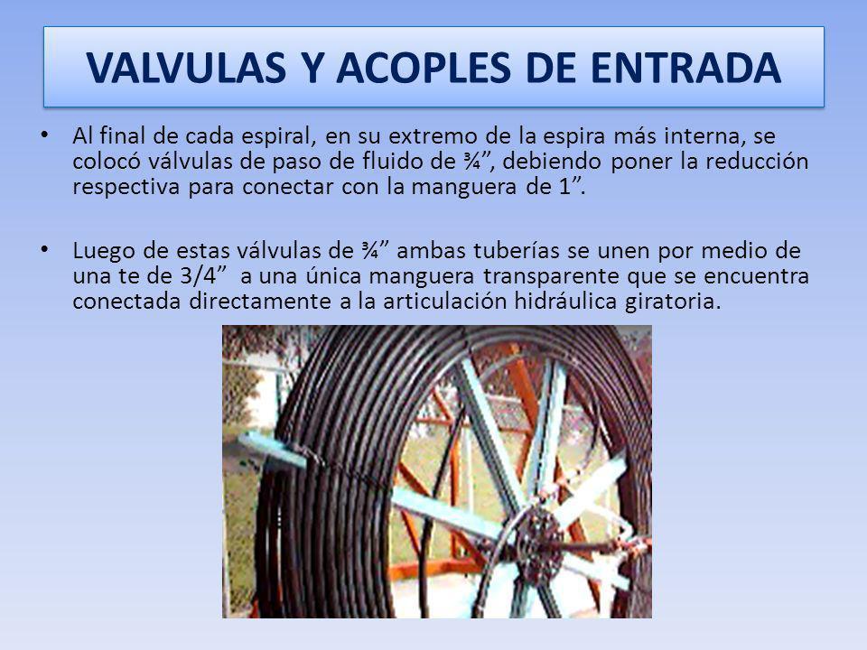 VALVULAS Y ACOPLES DE ENTRADA