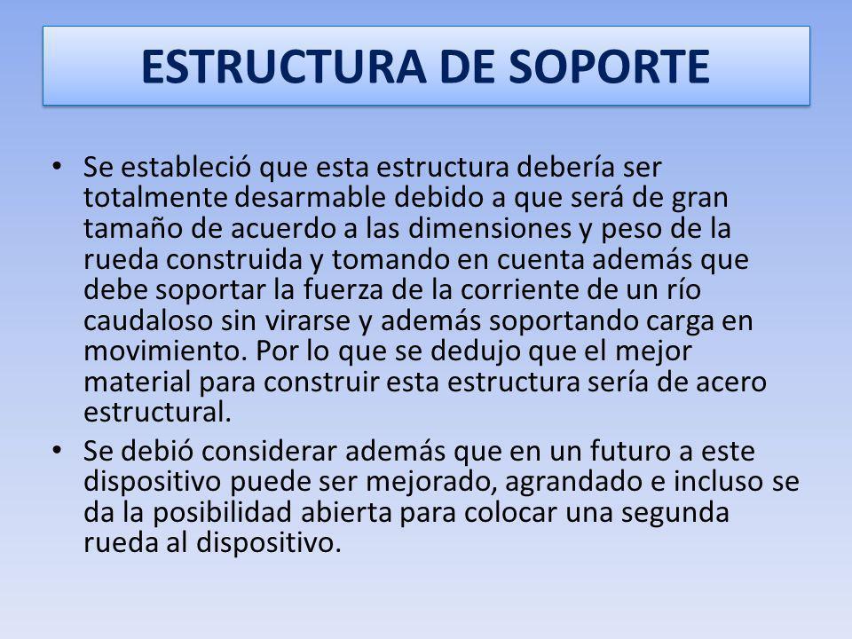 ESTRUCTURA DE SOPORTE