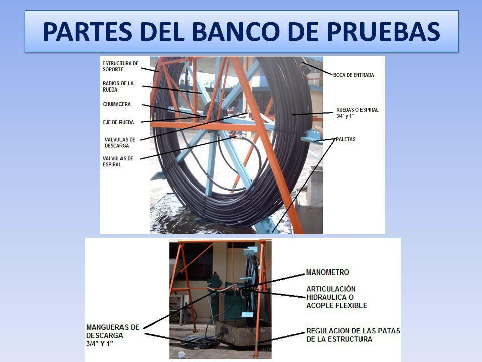 PARTES DEL BANCO DE PRUEBAS
