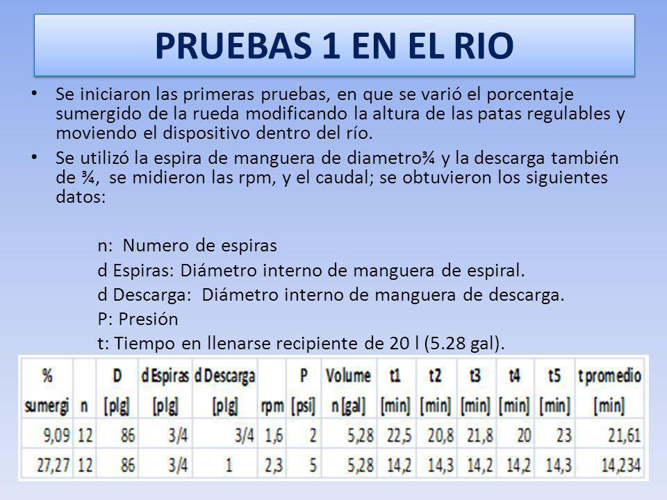 PRUEBAS 1 EN EL RIO