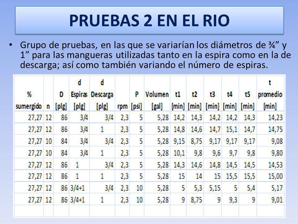 PRUEBAS 2 EN EL RIO