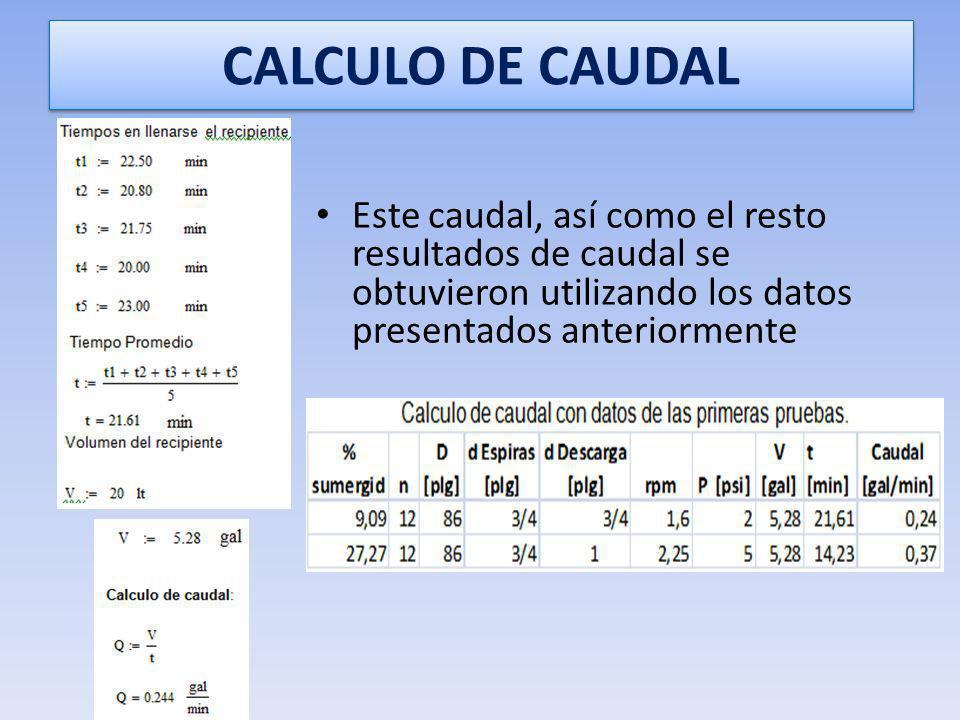 CALCULO DE CAUDAL Este caudal, así como el resto resultados de caudal se obtuvieron utilizando los datos presentados anteriormente.