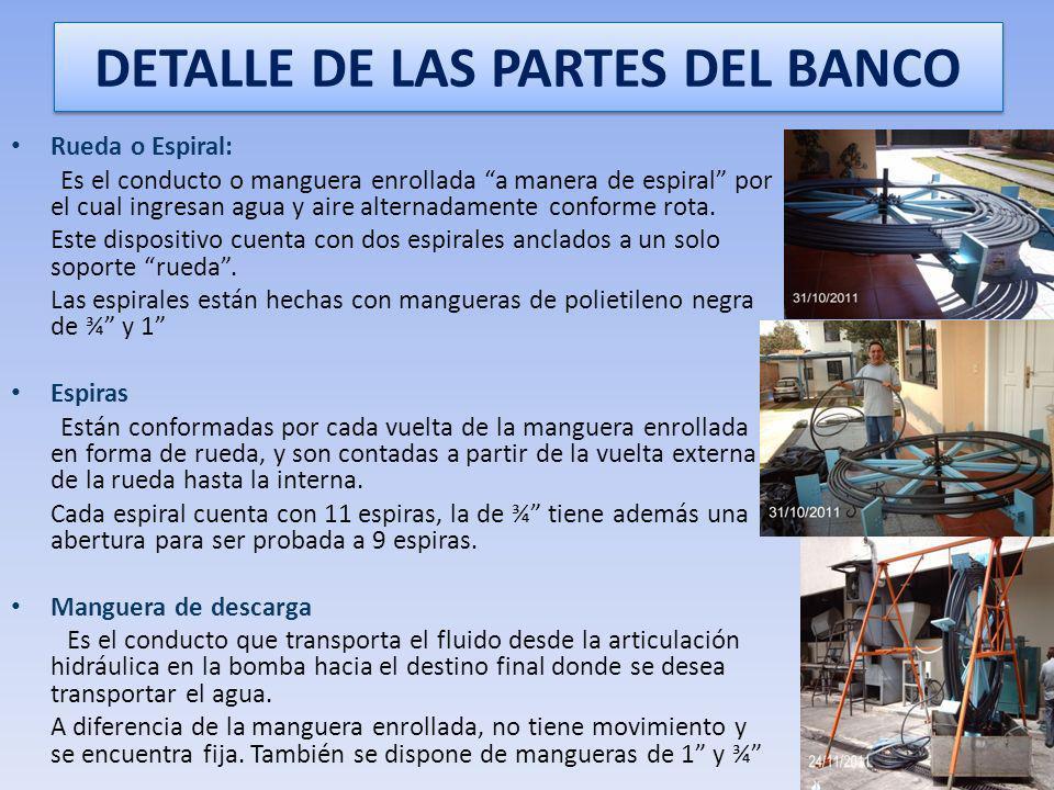 DETALLE DE LAS PARTES DEL BANCO