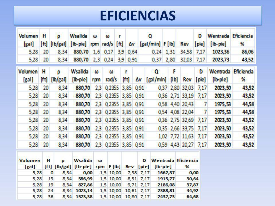 EFICIENCIAS