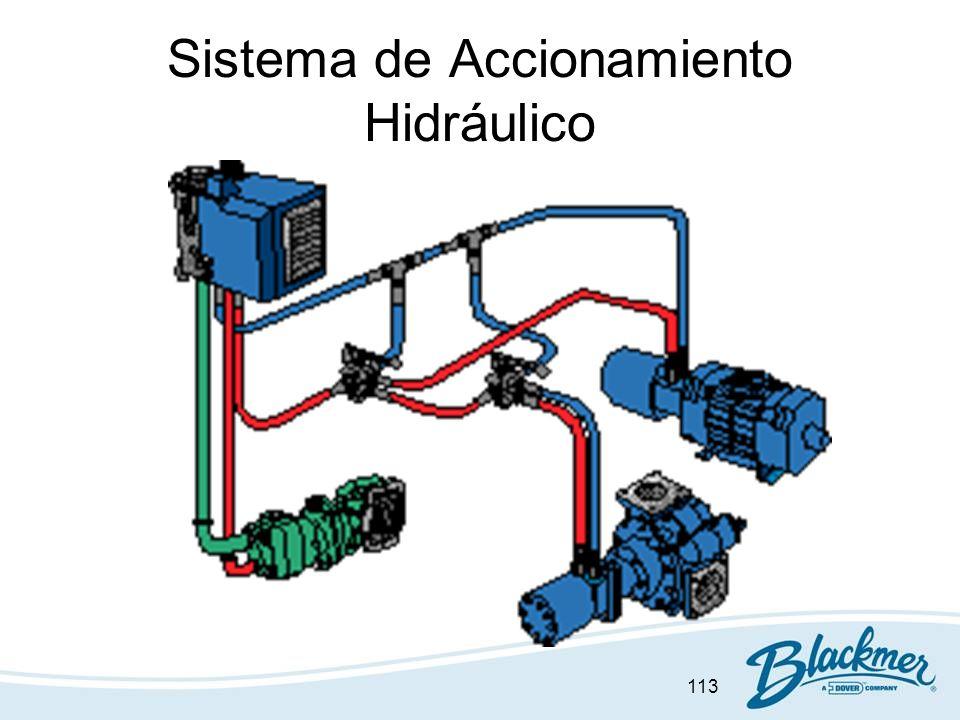 Sistema de Accionamiento Hidráulico