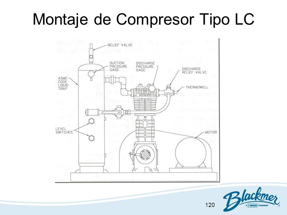 Montaje de Compresor Tipo LC