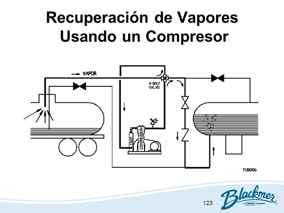 Recuperación de Vapores Usando un Compresor