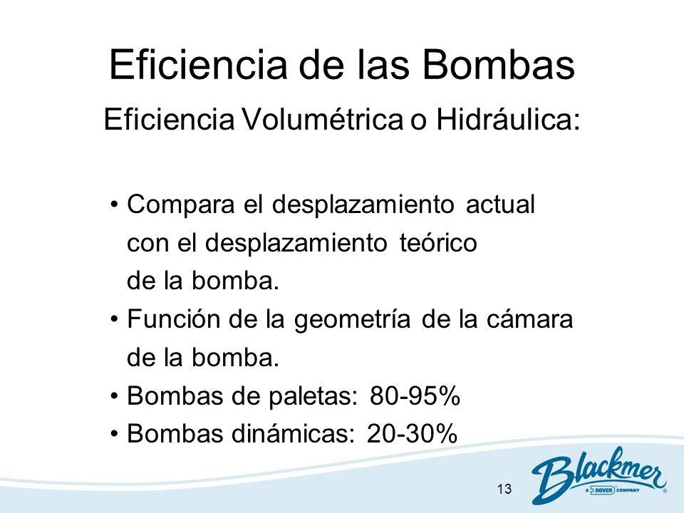 Eficiencia de las Bombas