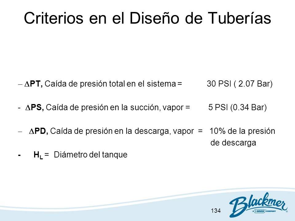Criterios en el Diseño de Tuberías