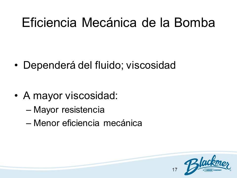 Eficiencia Mecánica de la Bomba