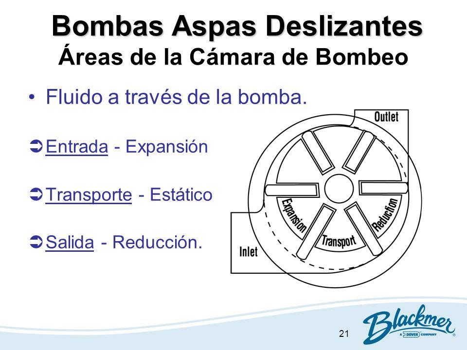Bombas Aspas Deslizantes Áreas de la Cámara de Bombeo