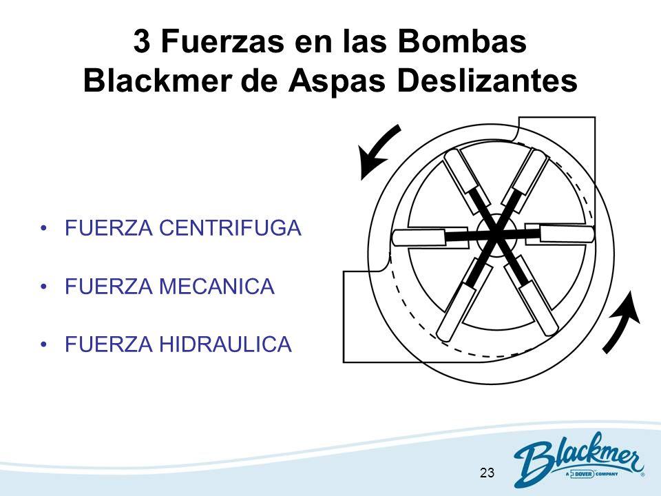 3 Fuerzas en las Bombas Blackmer de Aspas Deslizantes