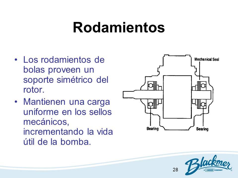 Rodamientos Los rodamientos de bolas proveen un soporte simétrico del rotor.