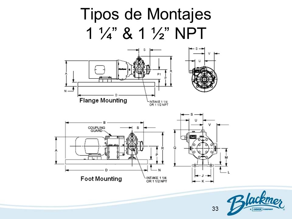 Tipos de Montajes 1 ¼ & 1 ½ NPT