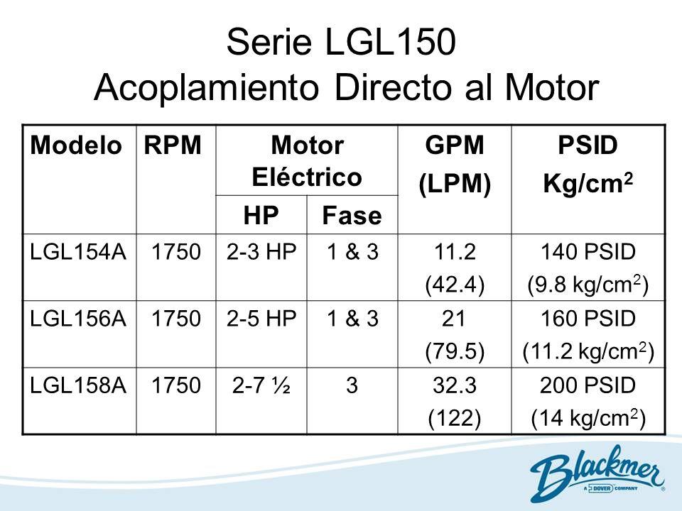 Serie LGL150 Acoplamiento Directo al Motor