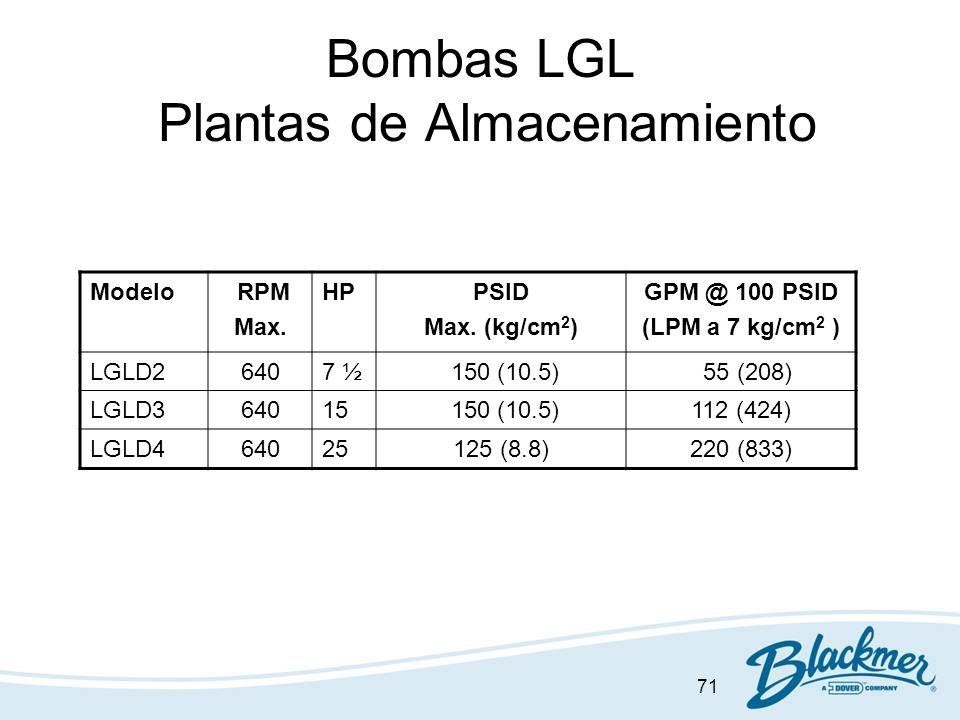 Bombas LGL Plantas de Almacenamiento