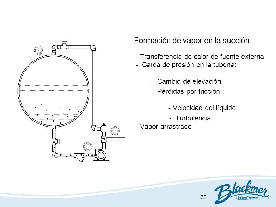 Formación de vapor en la succión - Transferencia de calor de fuente externa - Caída de presión en la tubería: - Cambio de elevación - Pérdidas por fricción : - Velocidad del líquido - Turbulencia - Vapor arrastrado