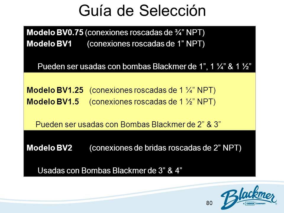 Guía de Selección Modelo BV0.75 (conexiones roscadas de ¾ NPT)