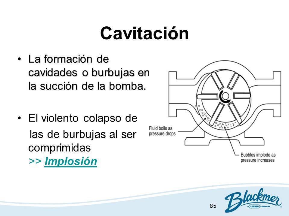 Cavitación La formación de cavidades o burbujas en la succión de la bomba. El violento colapso de.