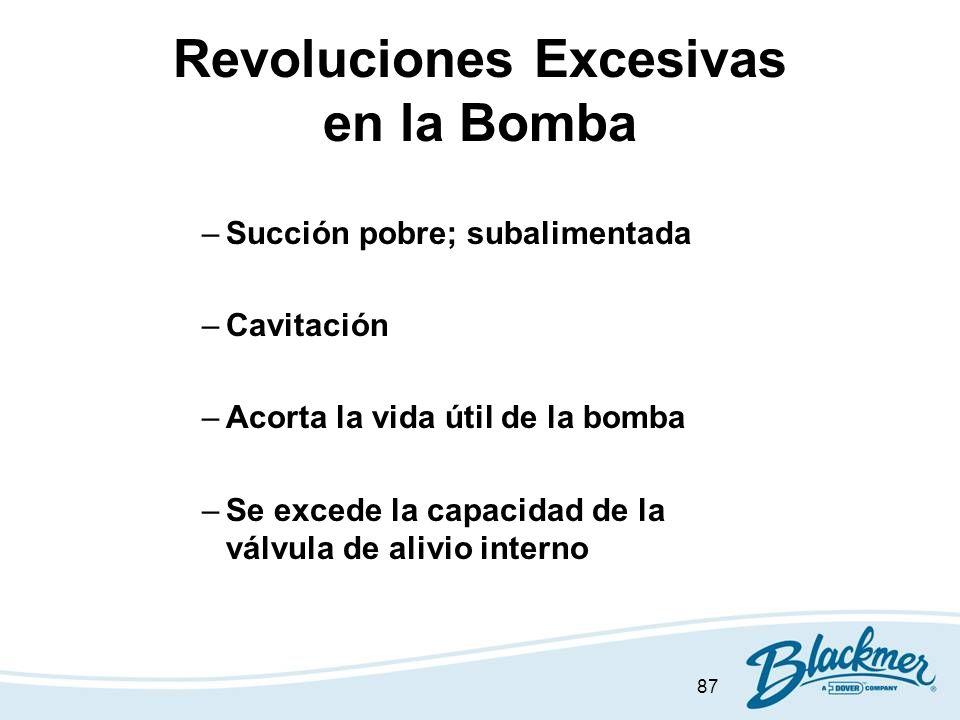 Revoluciones Excesivas en la Bomba
