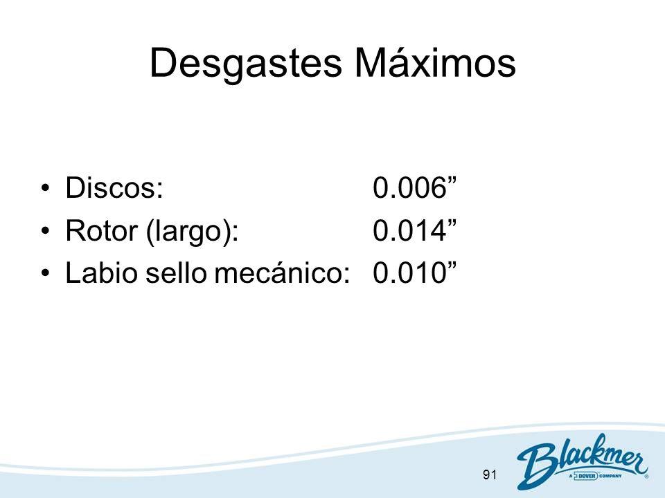 Desgastes Máximos Discos: 0.006 Rotor (largo): 0.014