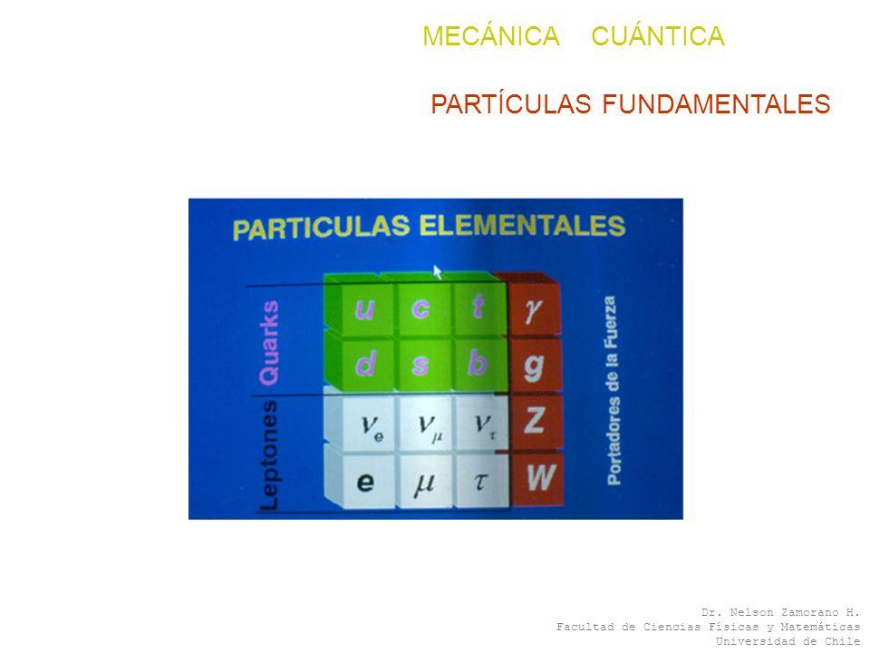 MECÁNICA CUÁNTICA PARTÍCULAS FUNDAMENTALES