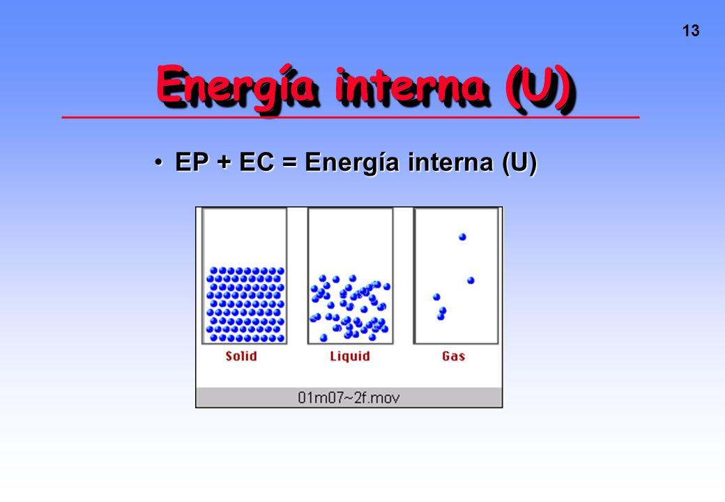 EP + EC = Energía interna (U)
