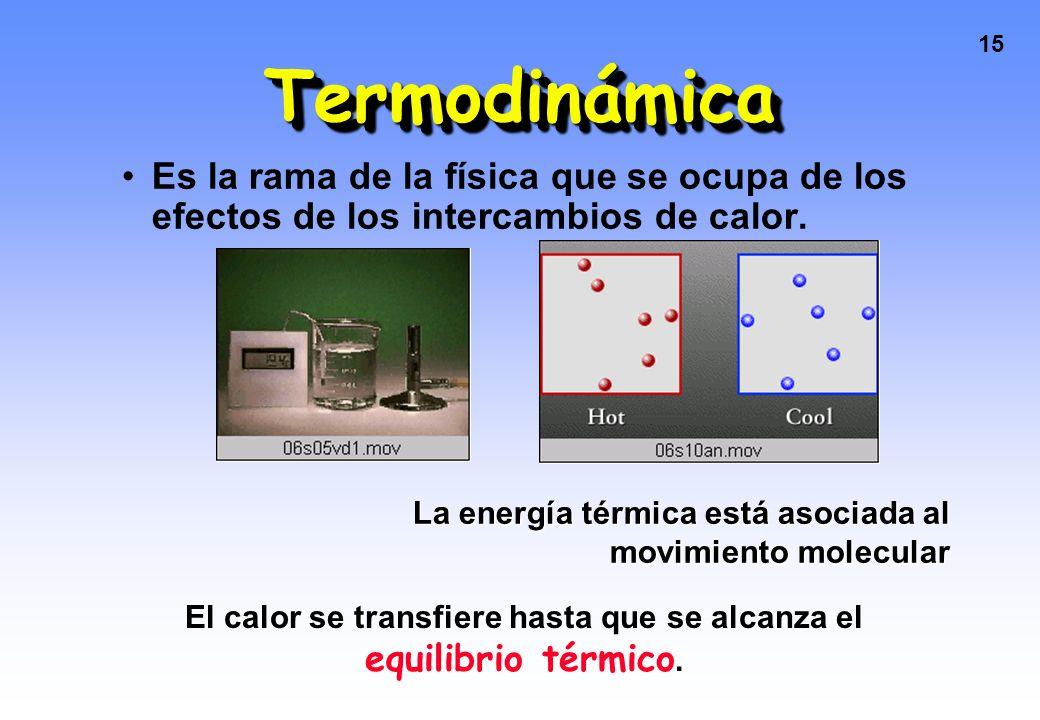 El calor se transfiere hasta que se alcanza el equilibrio térmico.