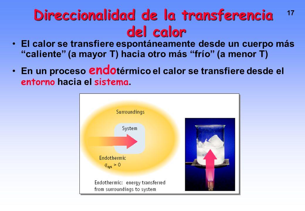 Direccionalidad de la transferencia