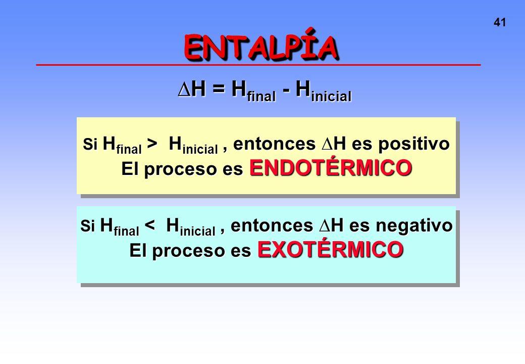 ENTALPÍA ∆H = Hfinal - Hinicial El proceso es ENDOTÉRMICO