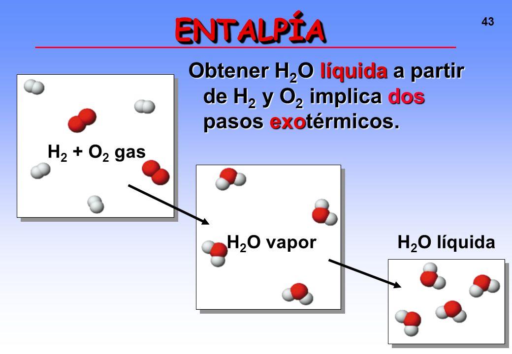 ENTALPÍA Obtener H2O líquida a partir de H2 y O2 implica dos pasos exotérmicos. H2 + O2 gas. H2O vapor.