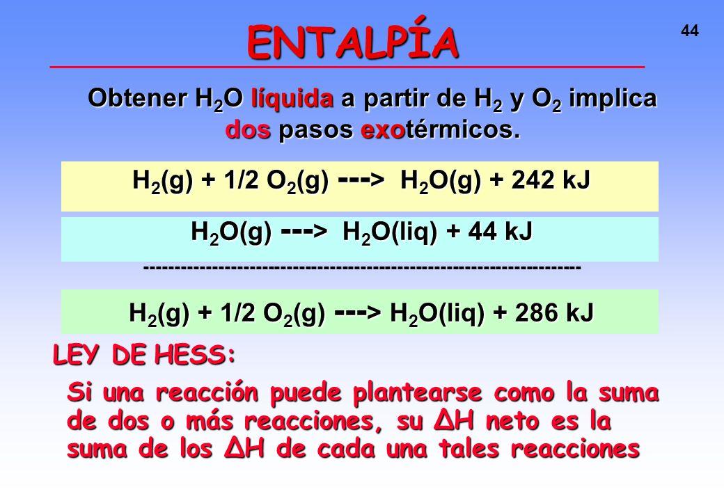ENTALPÍA Obtener H2O líquida a partir de H2 y O2 implica dos pasos exotérmicos. H2(g) + 1/2 O2(g) ---> H2O(g) + 242 kJ.