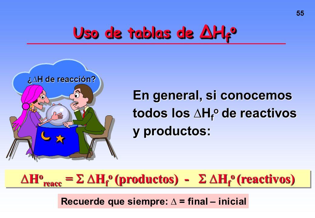 ∆Horeacc =  ∆Hfo (productos) -  ∆Hfo (reactivos)