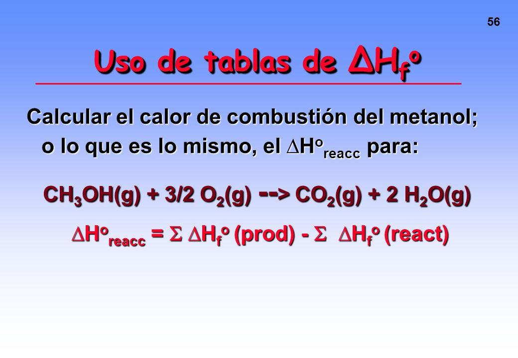Uso de tablas de ∆Hfo Calcular el calor de combustión del metanol; o lo que es lo mismo, el ∆Horeacc para: