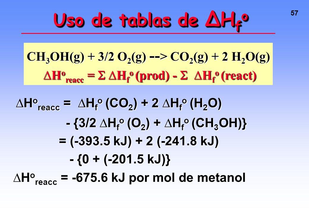 Uso de tablas de ∆Hfo CH3OH(g) + 3/2 O2(g) --> CO2(g) + 2 H2O(g)