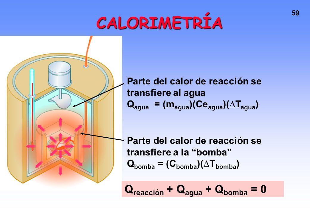 CALORIMETRÍA Qreacción + Qagua + Qbomba = 0
