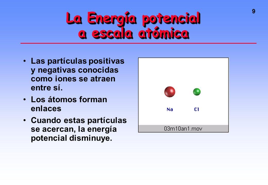 La Energía potencial a escala atómica