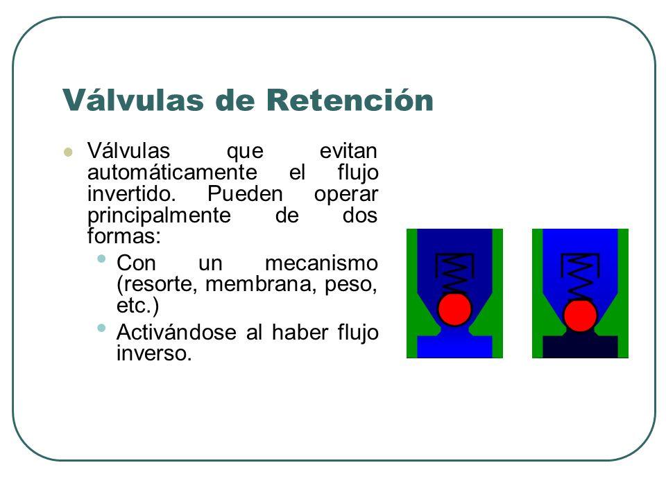 Válvulas de Retención Válvulas que evitan automáticamente el flujo invertido. Pueden operar principalmente de dos formas: