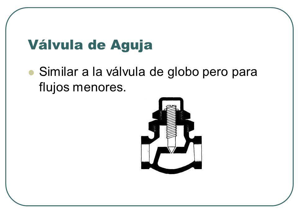 Válvula de Aguja Similar a la válvula de globo pero para flujos menores.